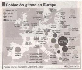 Mapa de población gitana en Europa